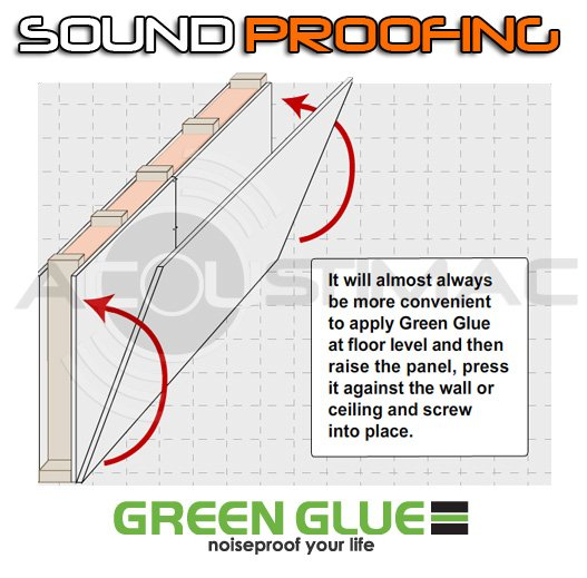 Soundproofing - Green Glue - 12 pack - Covers 264 Sq  Feet