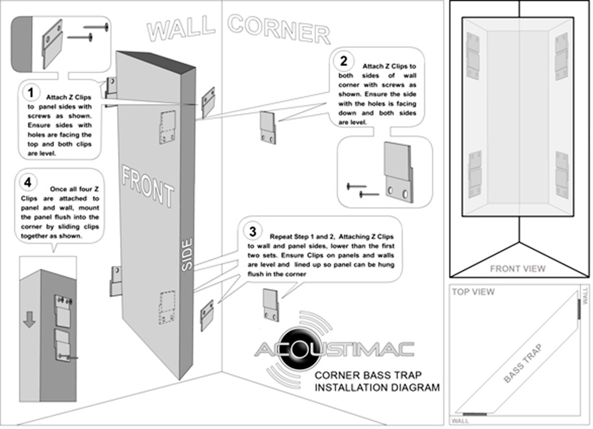 Please view installation diagram below for corner bass traps